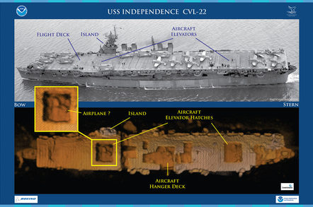 uss_independence